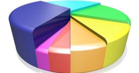 Dashboard- Hívásstatisztikák átláthatóan, egyszerűen