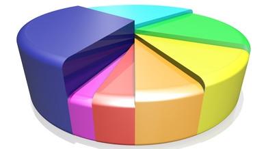 Dashboard – Hívásstatisztikák átláthatóan, egyszerűen