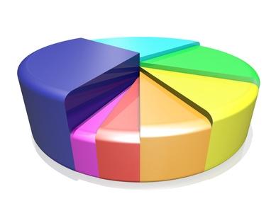 Telefonközpont statisztika